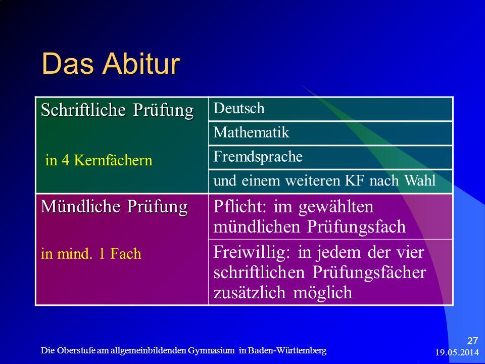 19.05.2014 Die Oberstufe am allgemeinbildenden Gymnasium in Baden-Württemberg 27 Das Abitur Schriftliche Prüfung in 4 Kernfächern Deutsch Mathematik F
