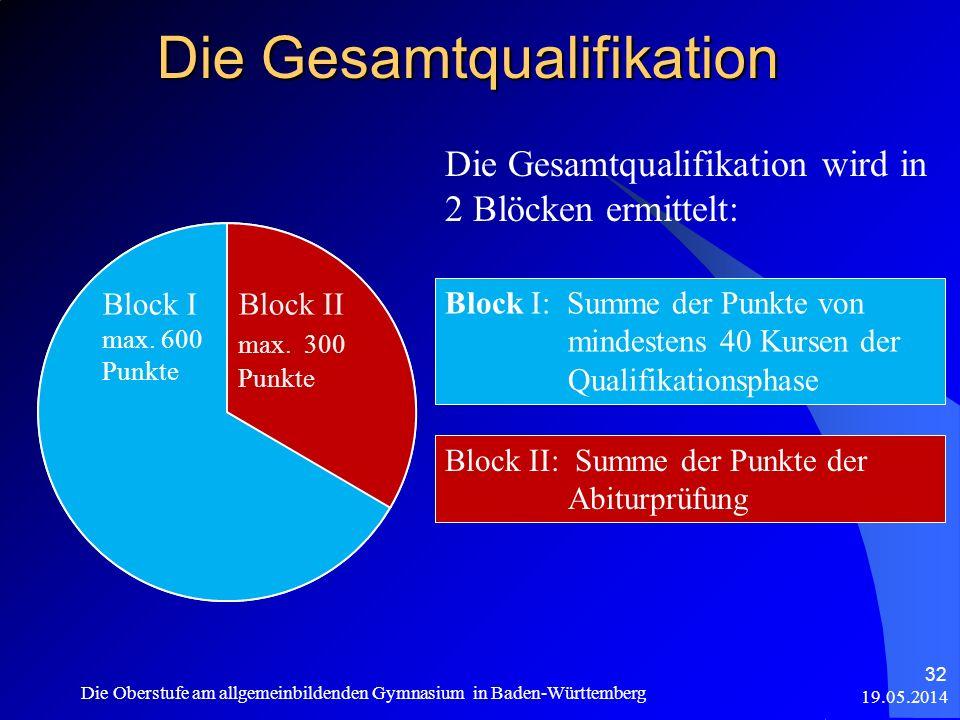 Gesamtqualifikation max. 900 Punkte Block I max. 600 Punkte 19.05.2014 Die Oberstufe am allgemeinbildenden Gymnasium in Baden-Württemberg 32 Die Gesam