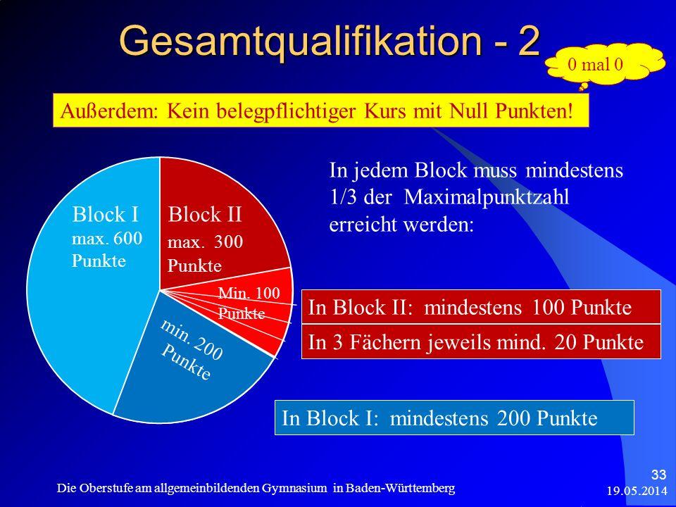 19.05.2014 Die Oberstufe am allgemeinbildenden Gymnasium in Baden-Württemberg 33 Gesamtqualifikation - 2 Block I max. 600 Punkte Block II max. 300 Pun
