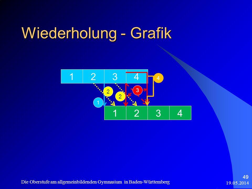 Wiederholung - Grafik 19.05.2014 Die Oberstufe am allgemeinbildenden Gymnasium in Baden-Württemberg 49 1234 1234 1 2 3 2 4