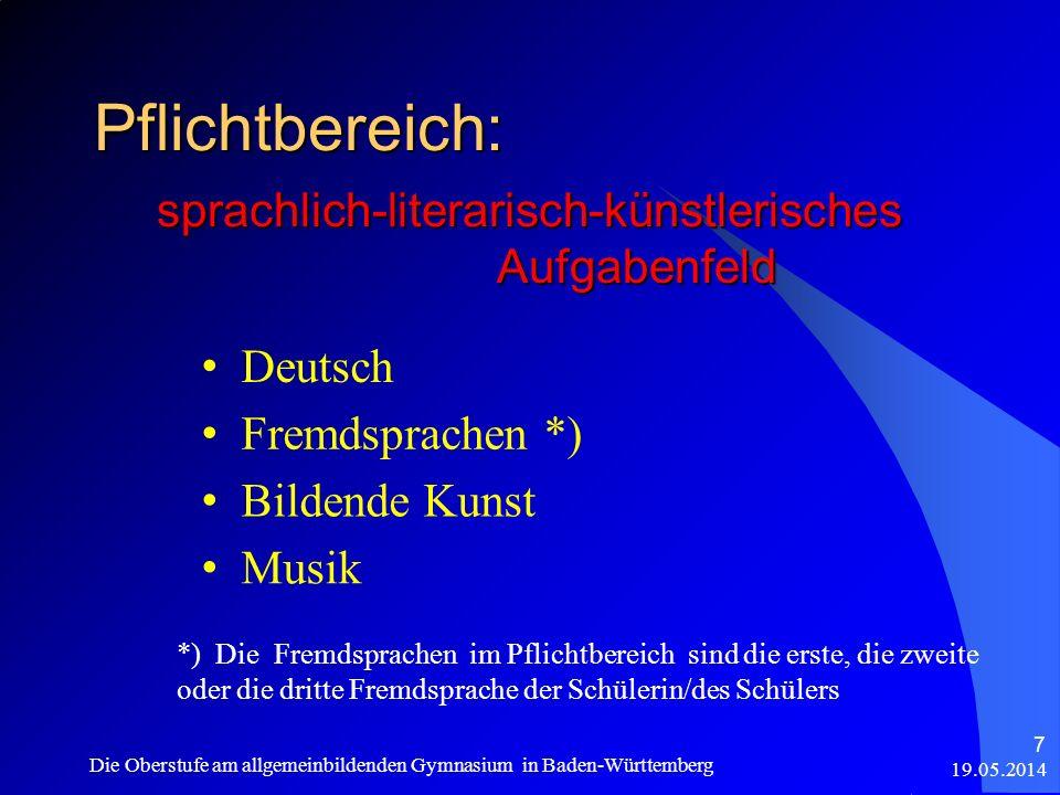 Pflichtbereich: sprachlich-literarisch-künstlerisches Aufgabenfeld Deutsch Fremdsprachen *) Bildende Kunst Musik 19.05.2014 Die Oberstufe am allgemein