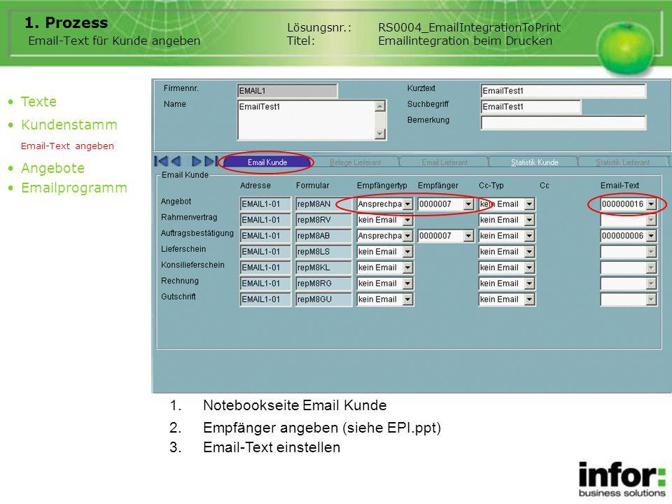 1. Prozess Email-Text für Kunde angeben 1.Notebookseite Email Kunde Texte Kundenstamm Email-Text angeben Angebote Emailprogramm 2.Empfänger angeben (s