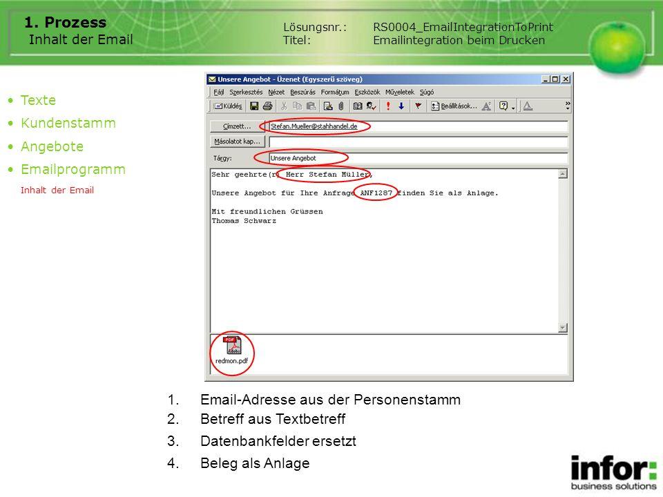 Inhalt der Email 1. Prozess 1.Email-Adresse aus der Personenstamm Texte Kundenstamm Angebote Emailprogramm Inhalt der Email 2.Betreff aus Textbetreff