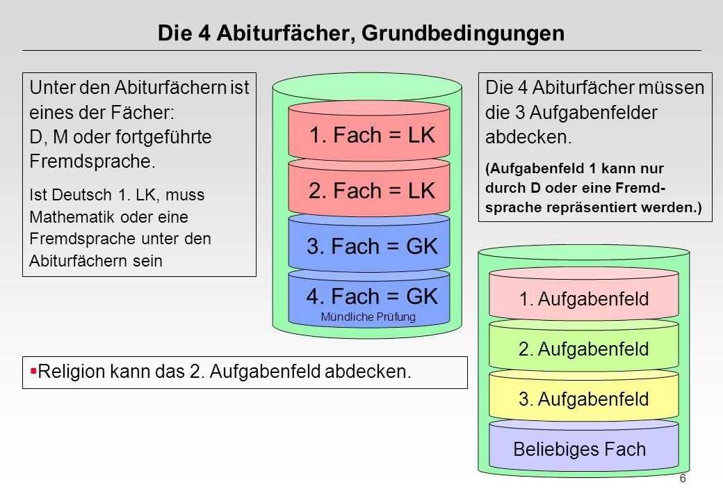 6 Die 4 Abiturfächer, Grundbedingungen Unter den Abiturfächern ist eines der Fächer: D, M oder fortgeführte Fremdsprache. Ist Deutsch 1. LK, muss Math
