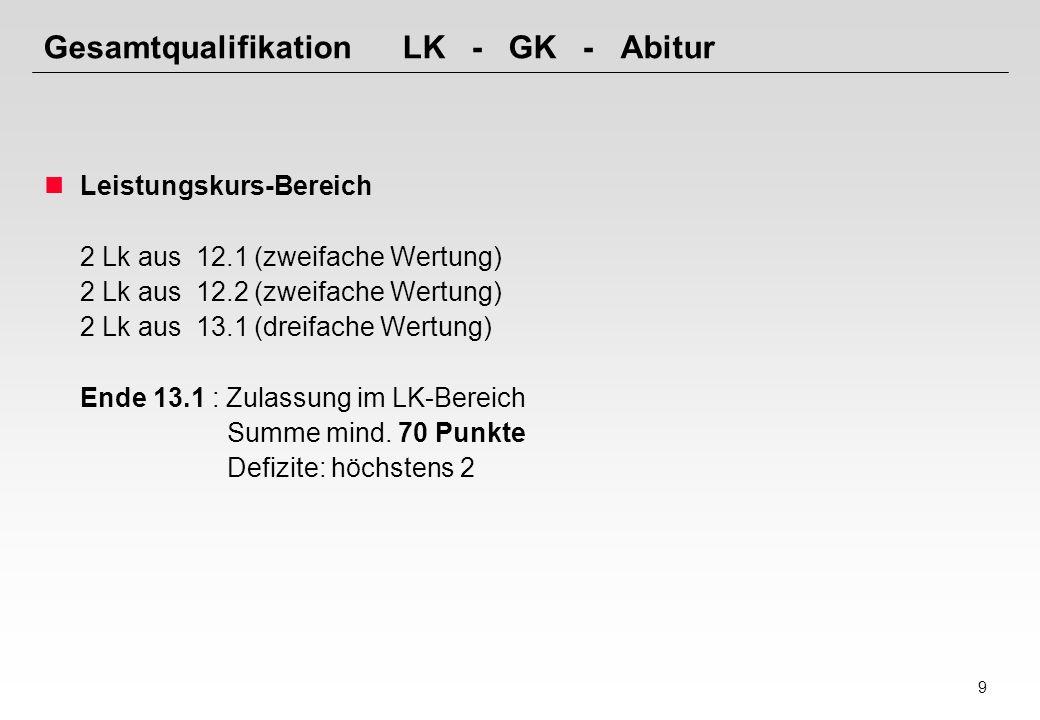 9 Gesamtqualifikation LK - GK - Abitur Leistungskurs-Bereich 2 Lk aus 12.1 (zweifache Wertung) 2 Lk aus 12.2 (zweifache Wertung) 2 Lk aus 13.1 (dreifa