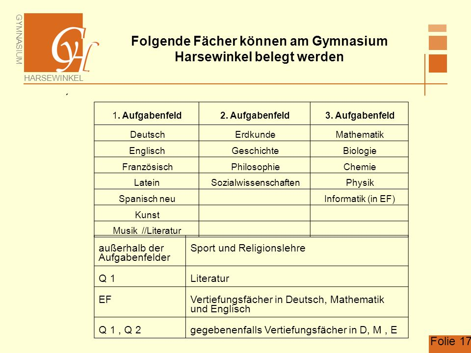 GYMNASIUM HARSEWINKEL Folie 17 Folgende Fächer können am Gymnasium Harsewinkel belegt werden 1.