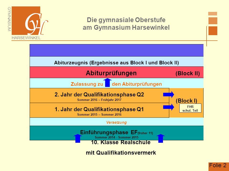 GYMNASIUM HARSEWINKEL Folie 2 Die gymnasiale Oberstufe am Gymnasium Harsewinkel Abiturzeugnis (Ergebnisse aus Block I und Block II) Abiturprüfungen (Block II) Zulassung zu den Abiturprüfungen 2.