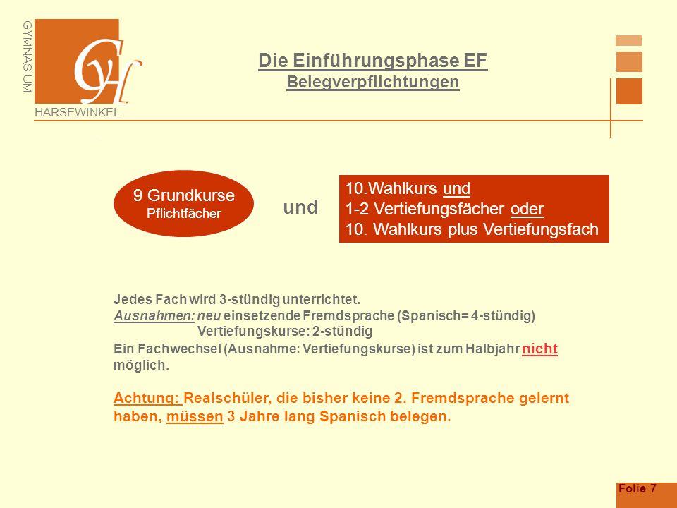 GYMNASIUM HARSEWINKEL Folie 18 Leistungskurskombinationen EnglischDeutschMathe- matik BiologiePhysik Englisch----------- Erd- kunde Sozial- wissen- schaften Ge- schichte Deutsch Mathe- matik -----------