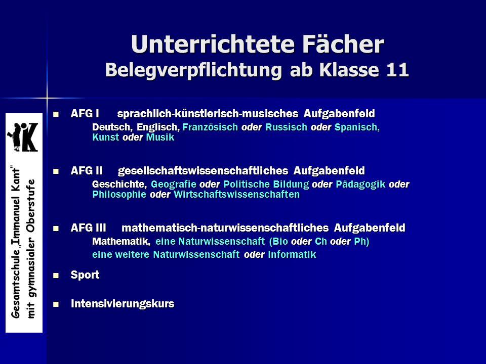 Unterrichtete Fächer Belegverpflichtung ab Klasse 11 AFG I sprachlich-künstlerisch-musisches Aufgabenfeld AFG I sprachlich-künstlerisch-musisches Aufg