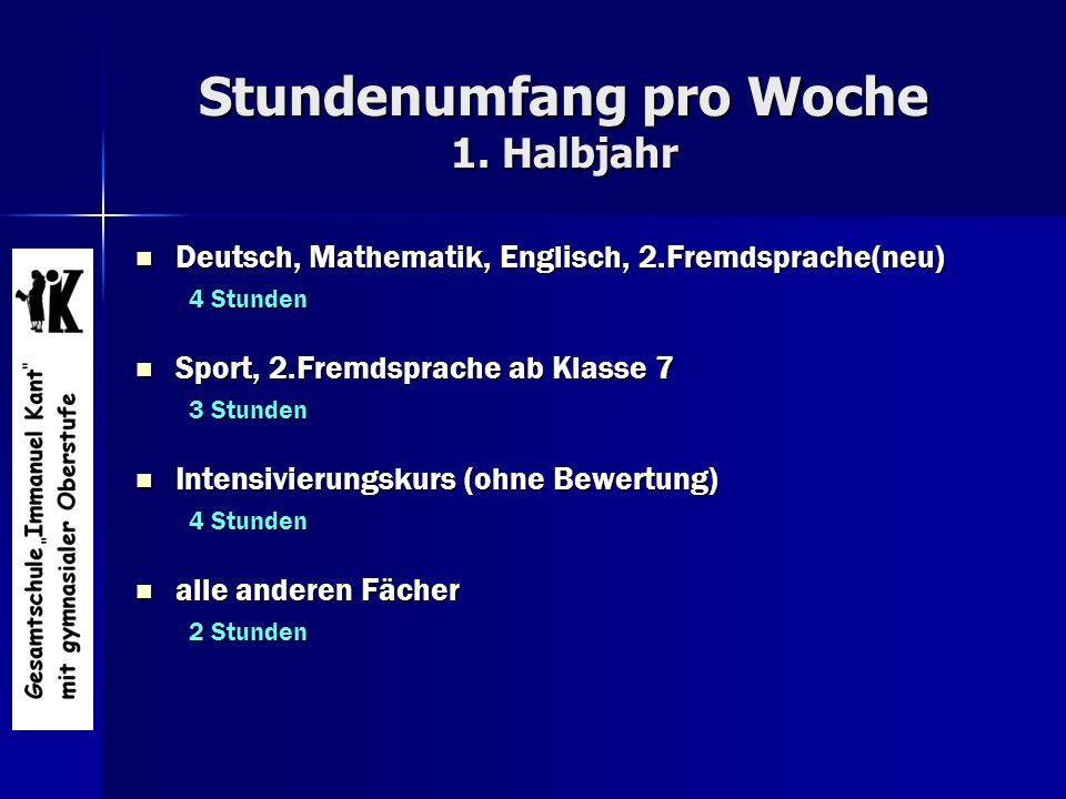 Stundenumfang pro Woche 1. Halbjahr Deutsch, Mathematik, Englisch, 2.Fremdsprache(neu) Deutsch, Mathematik, Englisch, 2.Fremdsprache(neu) 4 Stunden Sp