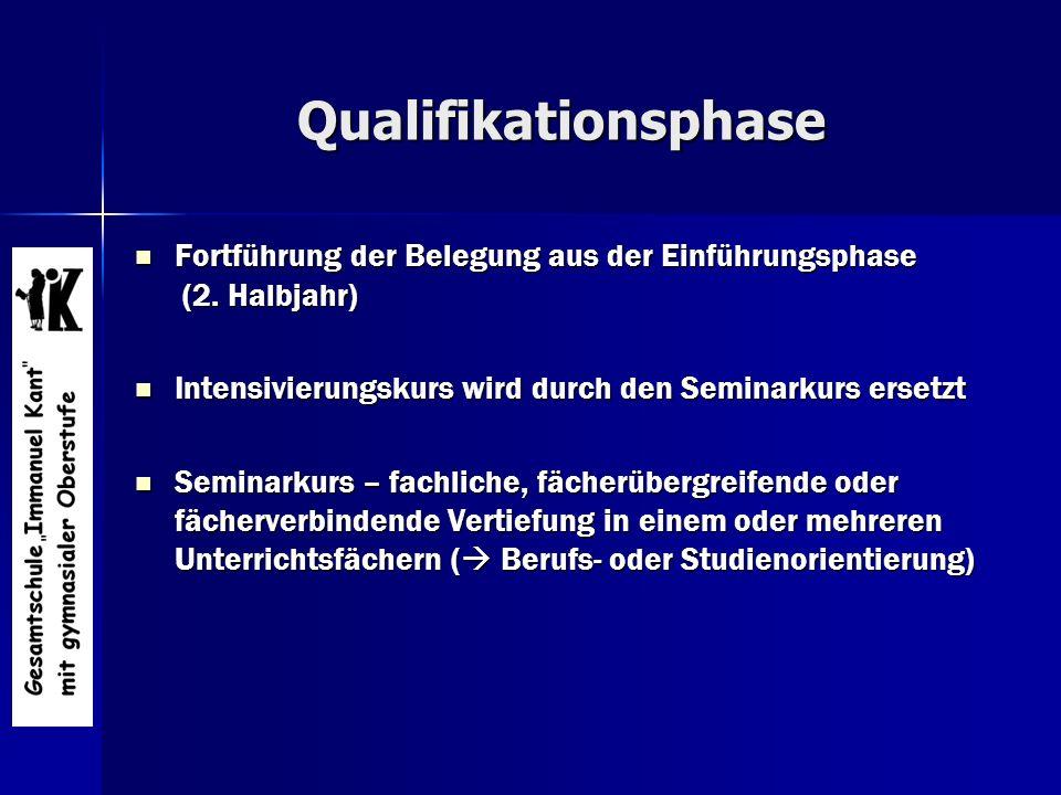 Qualifikationsphase Fortführung der Belegung aus der Einführungsphase (2. Halbjahr) Fortführung der Belegung aus der Einführungsphase (2. Halbjahr) In