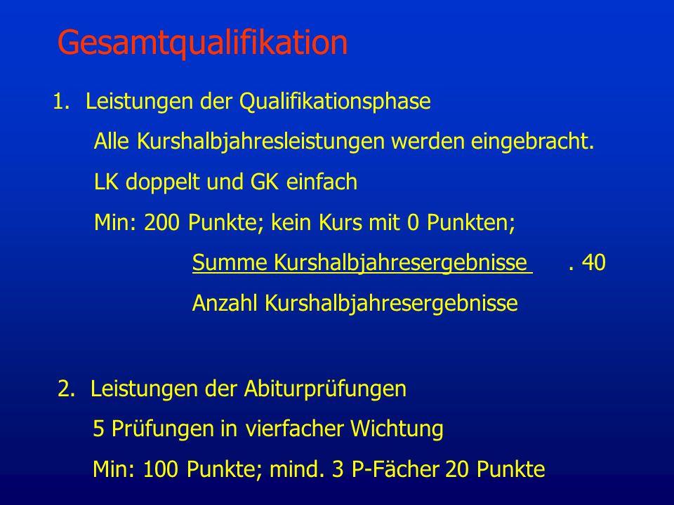 Gesamtqualifikation 1.Leistungen der Qualifikationsphase Alle Kurshalbjahresleistungen werden eingebracht. LK doppelt und GK einfach Min: 200 Punkte;