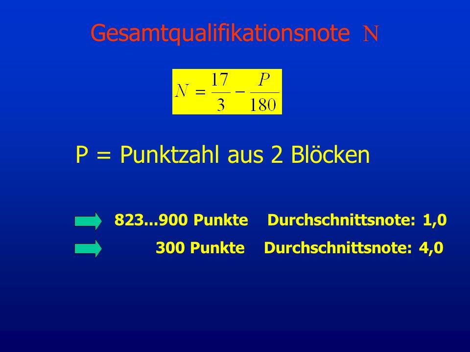 823...900 Punkte Durchschnittsnote: 1,0 300 Punkte Durchschnittsnote: 4,0 Gesamtqualifikationsnote N P = Punktzahl aus 2 Blöcken
