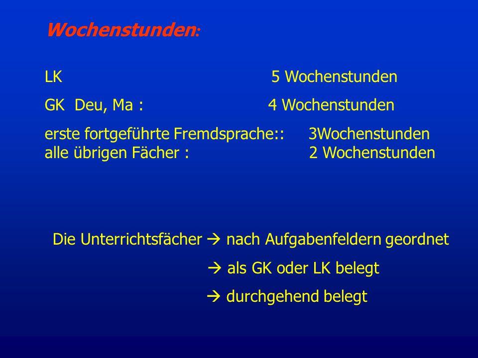 Die Abiturprüfung P 1 Leistungskurs (schriftlich), 240-300 Minuten P 2 Leistungskurs (schriftlich), 240-300 Minuten P 3 Grundkurs (schriftlich), 180-240 Minuten P 4 Grundkurs (mündlich), 30 Minuten -Prüfungsfächern : Deutsch und Mathematik.