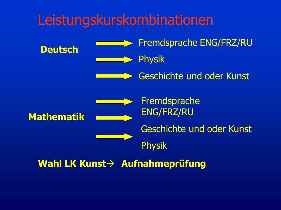 Leistungskurskombinationen Deutsch Mathematik Fremdsprache ENG/FRZ/RU Physik Geschichte und oder Kunst Fremdsprache ENG/FRZ/RU Geschichte und oder Kun