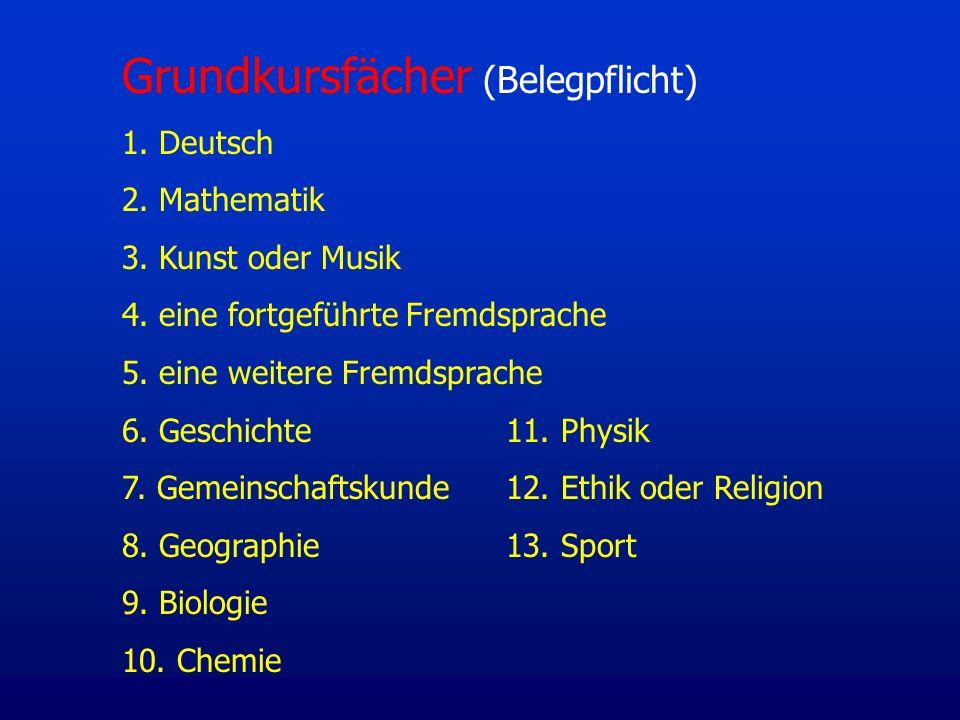 Grundkursfächer (Belegpflicht) 1. Deutsch 2. Mathematik 3. Kunst oder Musik 4. eine fortgeführte Fremdsprache 5. eine weitere Fremdsprache 6. Geschich
