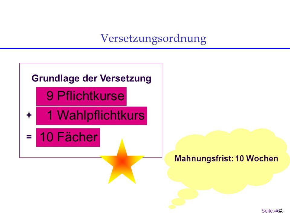 Seite:14 14 SII-Sprache Schriftlichkeit in Stufe 11 SI-Sprache DM NWGSW 2 Klausuren / Hj.