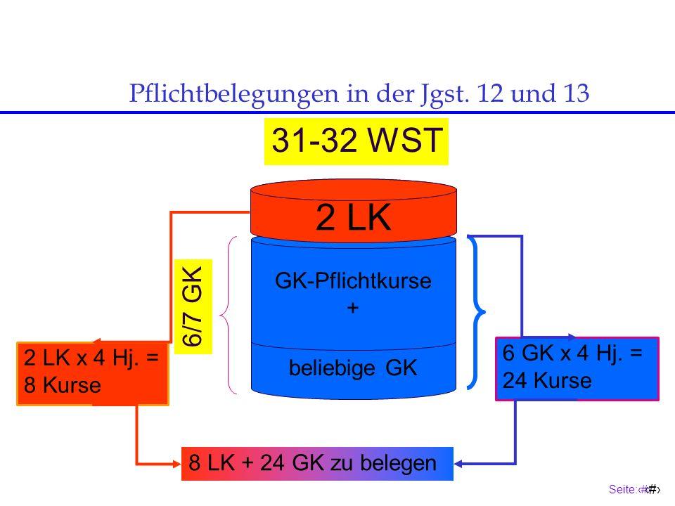 Seite:17 17 Wahlen zur Jahrgangsstufe 12 10-11 Fächer 11.2 7 GK 2 LK Angleichung 12.1