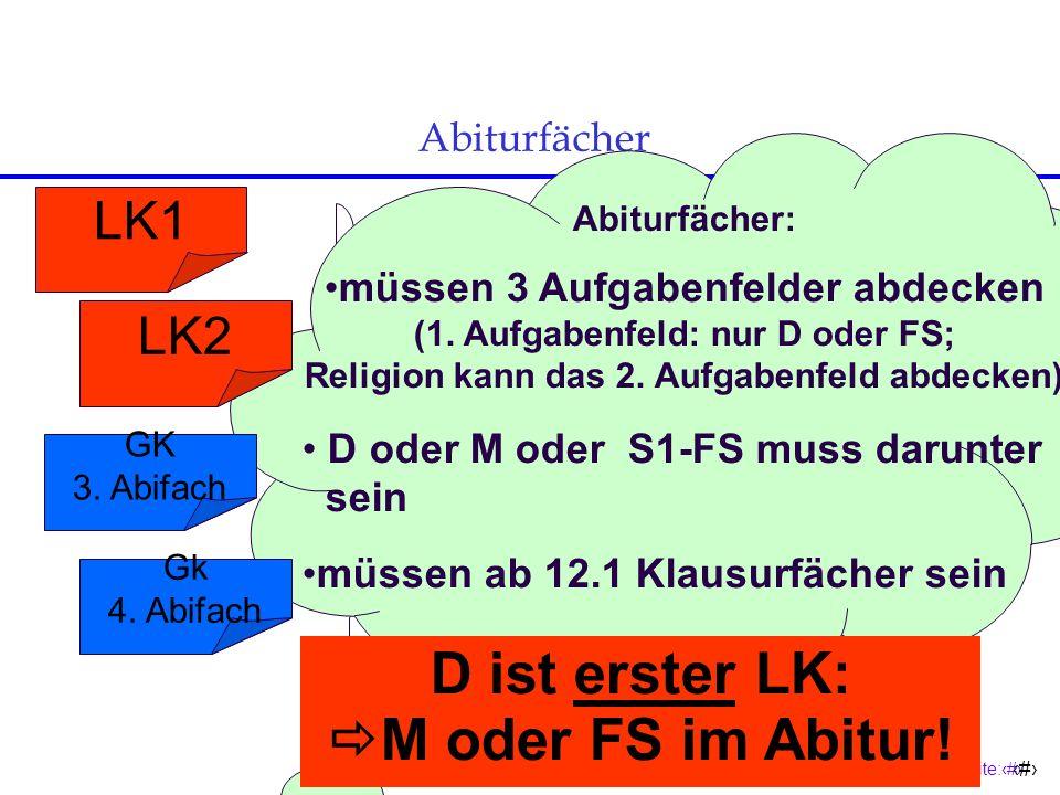 Seite:24 24 S2-Sprache Schriftlichkeit: 13.2 LK2 LK1 3. Abifach Kurse Fächer 1 Klausur/Hj.