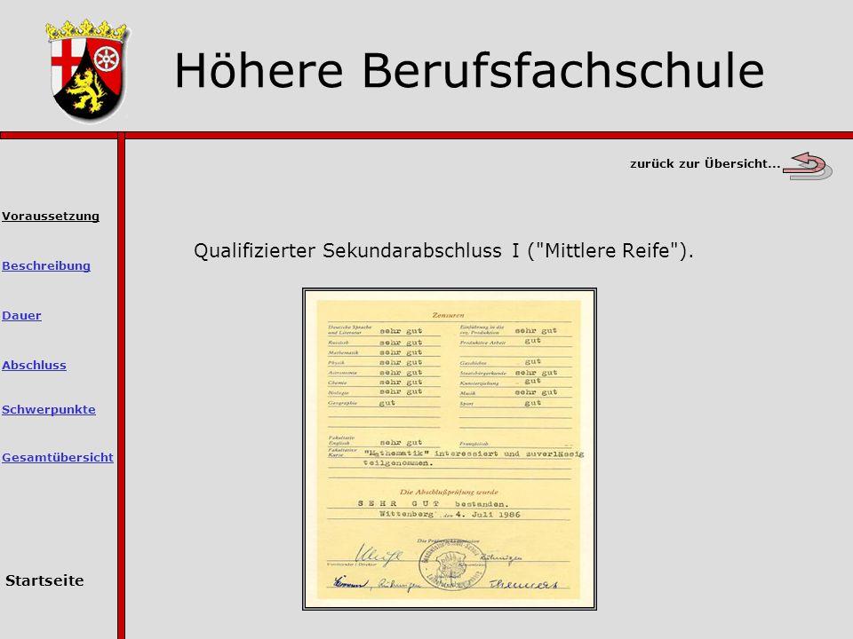Qualifizierter Sekundarabschluss I ( Mittlere Reife ).