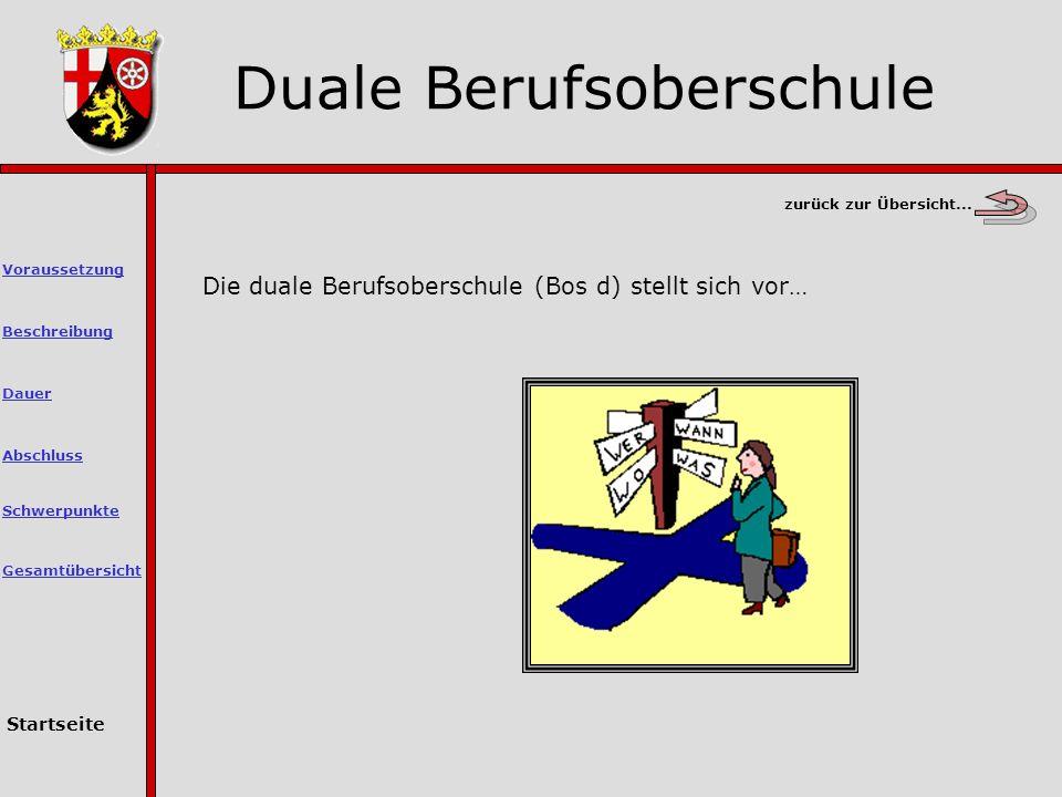 Die duale Berufsoberschule (Bos d) stellt sich vor… zurück zur Übersicht...