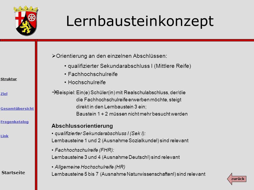 Orientierung an den einzelnen Abschlüssen: qualifizierter Sekundarabschluss I (Mittlere Reife) Fachhochschulreife Hochschulreife Beispiel: Ein(e) Schüler(in) mit Realschulabschluss, der/die die Fachhochschulreife erwerben möchte, steigt direkt in den Lernbaustein 3 ein; Baustein 1 + 2 müssen nicht mehr besucht werden Abschlussorientierung qualifizierter Sekundarabschluss I (Sek I): Lernbausteine 1 und 2 (Ausnahme Sozialkunde!) sind relevant Fachhochschulreife (FHR): Lernbausteine 3 und 4 (Ausnahme Deutsch!) sind relevant Allgemeine Hochschulreife (HR) Lernbausteine 5 bis 7 (Ausnahme Naturwissenschaften!) sind relevant Lernbausteinkonzept zurück Struktur Ziel Startseite Link Fragenkatalog Gesamtübersicht