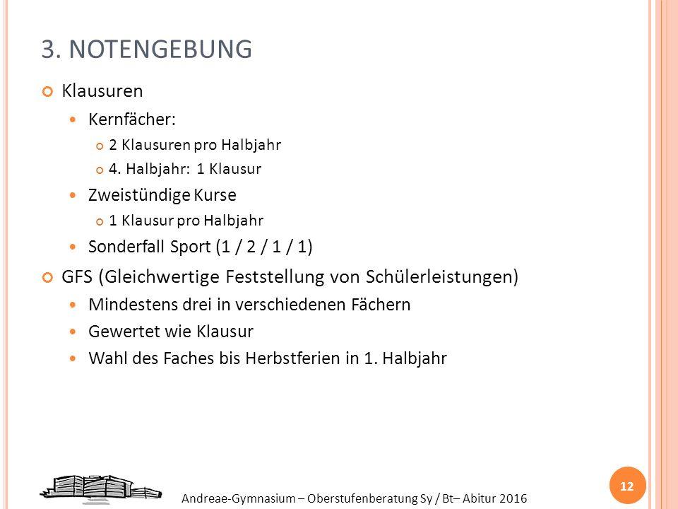 Andreae-Gymnasium – Oberstufenberatung Sy / Bt– Abitur 2016 3. NOTENGEBUNG Klausuren Kernfächer: 2 Klausuren pro Halbjahr 4. Halbjahr: 1 Klausur Zweis
