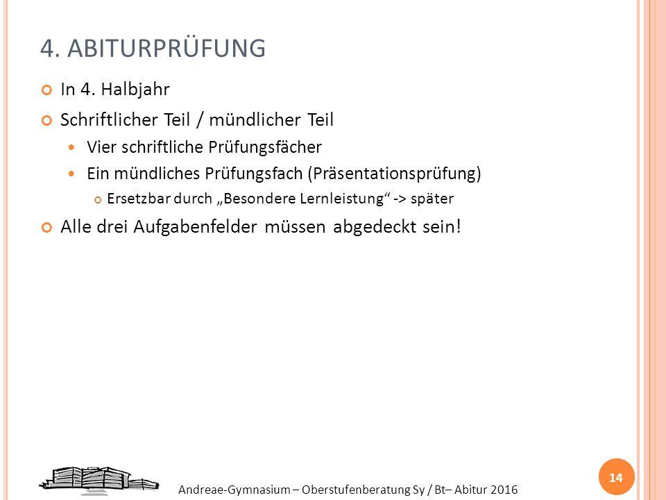 Andreae-Gymnasium – Oberstufenberatung Sy / Bt– Abitur 2016 4. ABITURPRÜFUNG In 4. Halbjahr Schriftlicher Teil / mündlicher Teil Vier schriftliche Prü