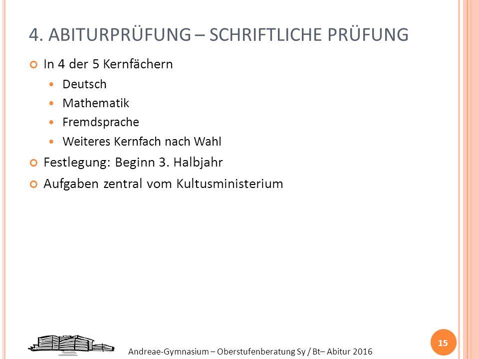 Andreae-Gymnasium – Oberstufenberatung Sy / Bt– Abitur 2016 4. ABITURPRÜFUNG – SCHRIFTLICHE PRÜFUNG In 4 der 5 Kernfächern Deutsch Mathematik Fremdspr