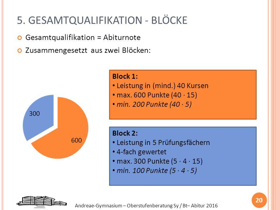 Andreae-Gymnasium – Oberstufenberatung Sy / Bt– Abitur 2016 5. GESAMTQUALIFIKATION - BLÖCKE Gesamtqualifikation = Abiturnote Zusammengesetzt aus zwei