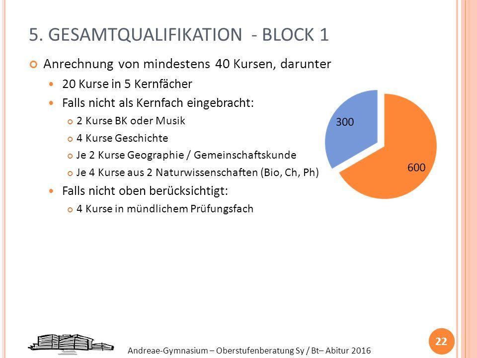 Andreae-Gymnasium – Oberstufenberatung Sy / Bt– Abitur 2016 5. GESAMTQUALIFIKATION - BLOCK 1 Anrechnung von mindestens 40 Kursen, darunter 20 Kurse in