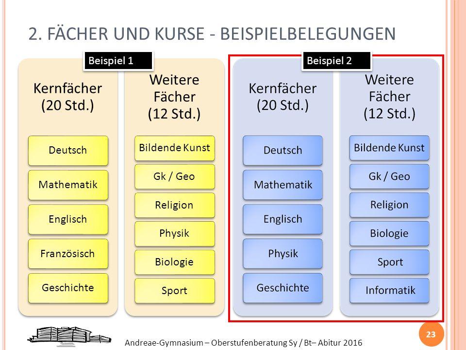 Andreae-Gymnasium – Oberstufenberatung Sy / Bt– Abitur 2016 2. FÄCHER UND KURSE - BEISPIELBELEGUNGEN 23 Beispiel 1 Beispiel 2
