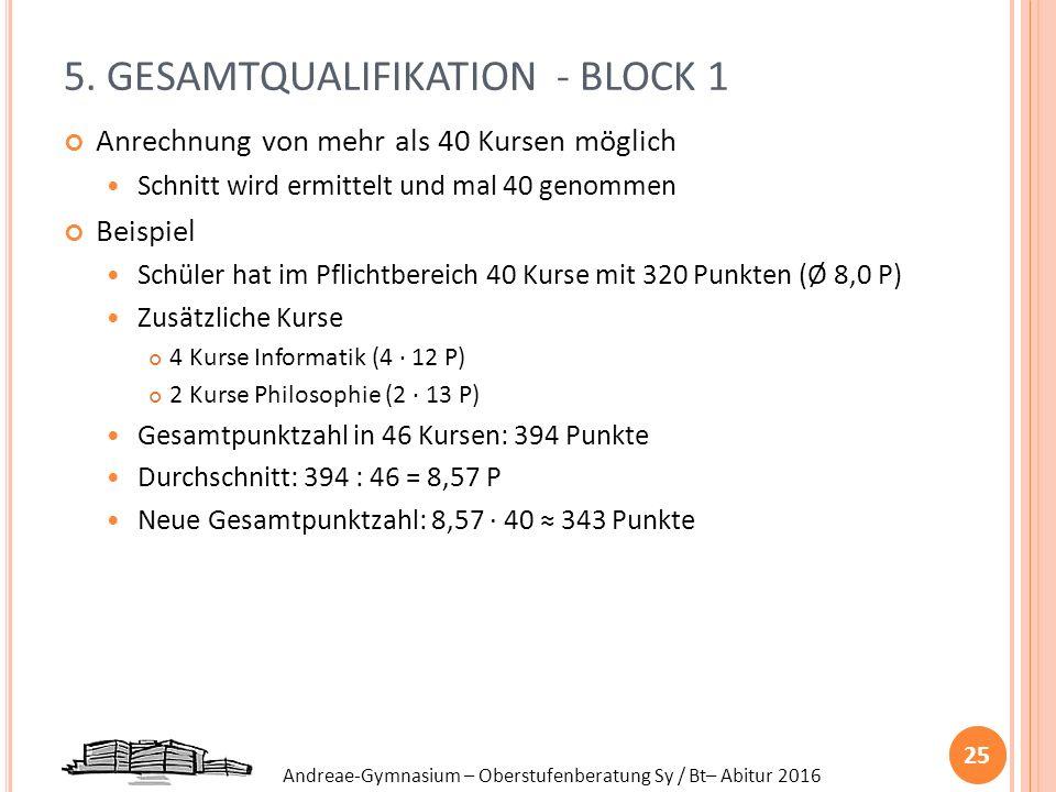 Andreae-Gymnasium – Oberstufenberatung Sy / Bt– Abitur 2016 5. GESAMTQUALIFIKATION - BLOCK 1 Anrechnung von mehr als 40 Kursen möglich Schnitt wird er