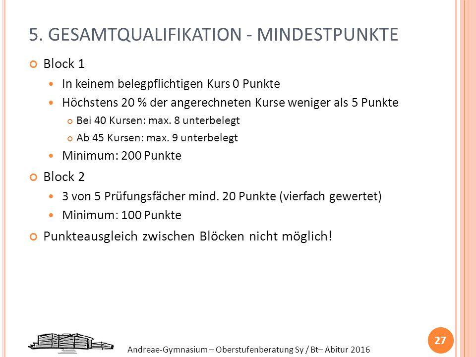 Andreae-Gymnasium – Oberstufenberatung Sy / Bt– Abitur 2016 5. GESAMTQUALIFIKATION - MINDESTPUNKTE Block 1 In keinem belegpflichtigen Kurs 0 Punkte Hö