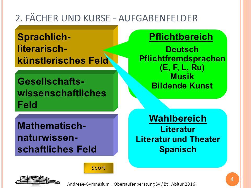 Andreae-Gymnasium – Oberstufenberatung Sy / Bt– Abitur 2016 2. FÄCHER UND KURSE - AUFGABENFELDER 4 Mathematisch- naturwissen- schaftliches Feld Sprach