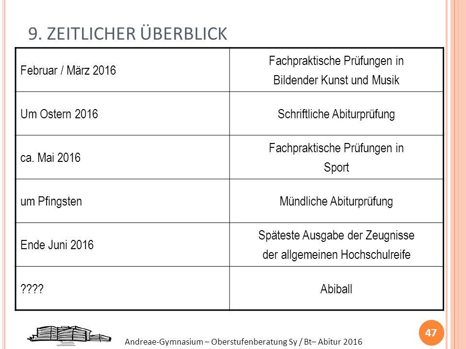 Andreae-Gymnasium – Oberstufenberatung Sy / Bt– Abitur 2016 9. ZEITLICHER ÜBERBLICK 47 Februar / März 2016 Fachpraktische Prüfungen in Bildender Kunst