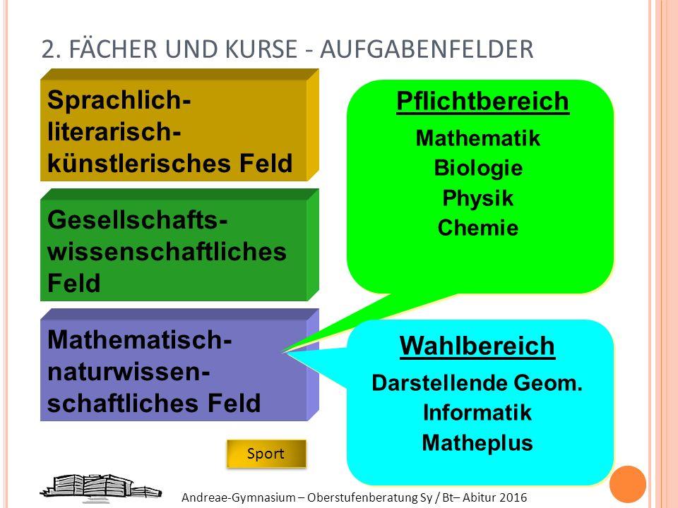 Andreae-Gymnasium – Oberstufenberatung Sy / Bt– Abitur 2016 2. FÄCHER UND KURSE - AUFGABENFELDER Mathematisch- naturwissen- schaftliches Feld Sprachli