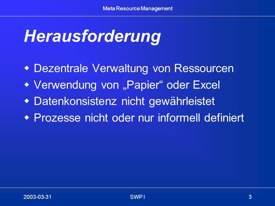 Meta Resource Management 2003-03-31SWP I4 Vision Einheitliches, effizientes Ressourcen Management Sicherstellung der Datenkonsistenz Prozesse formell definiert Zugriff für jeden Mitarbeiter möglich