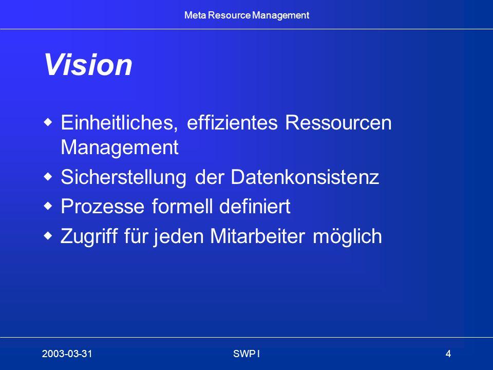 Meta Resource Management 2003-03-31SWP I4 Vision Einheitliches, effizientes Ressourcen Management Sicherstellung der Datenkonsistenz Prozesse formell