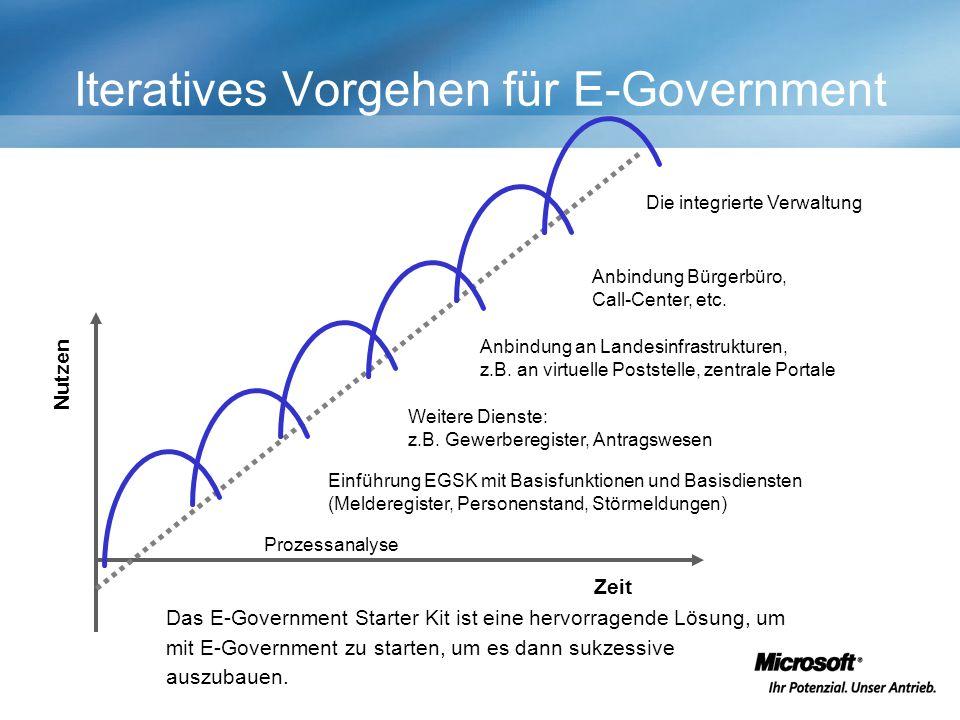 Iteratives Vorgehen für E-Government Nutzen Zeit Das E-Government Starter Kit ist eine hervorragende Lösung, um mit E-Government zu starten, um es dann sukzessive auszubauen.
