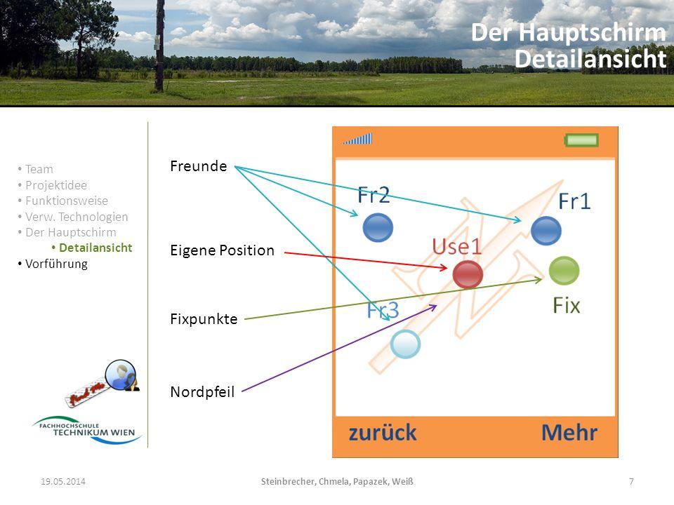 19.05.2014Steinbrecher, Chmela, Papazek, Weiß8 Vorführung Team Projektidee Funktionsweise Verw.