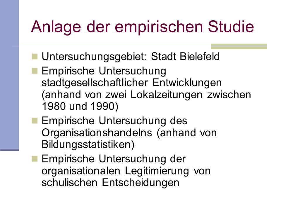Anlage der empirischen Studie Untersuchungsgebiet: Stadt Bielefeld Empirische Untersuchung stadtgesellschaftlicher Entwicklungen (anhand von zwei Loka