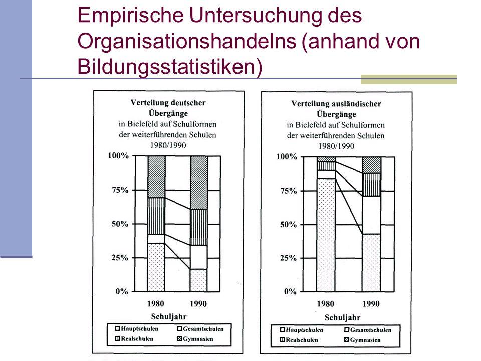 Empirische Untersuchung des Organisationshandelns (anhand von Bildungsstatistiken)