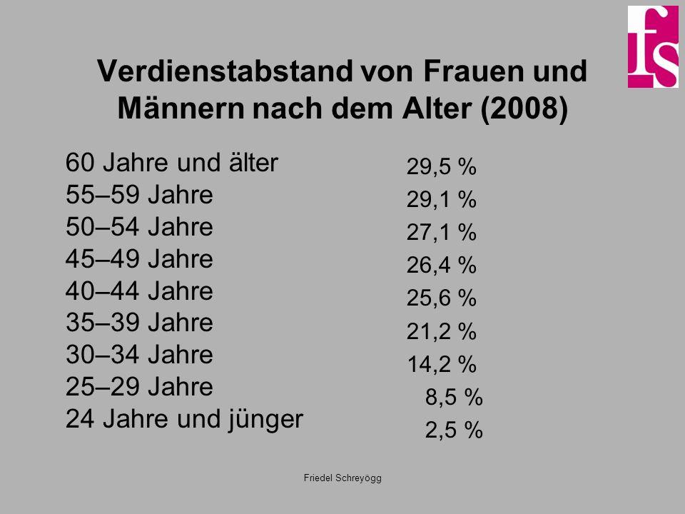 Friedel Schreyögg Verdienstabstand von Frauen und Männern nach dem Alter (2008) 60 Jahre und älter 55–59 Jahre 50–54 Jahre 45–49 Jahre 40–44 Jahre 35–39 Jahre 30–34 Jahre 25–29 Jahre 24 Jahre und jünger 29,5 % 29,1 % 27,1 % 26,4 % 25,6 % 21,2 % 14,2 % 8,5 % 2,5 %