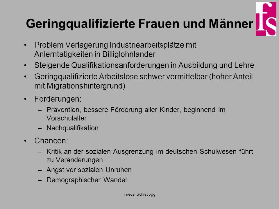 Geringqualifizierte Frauen und Männer Problem Verlagerung Industriearbeitsplätze mit Anlerntätigkeiten in Billiglohnländer Steigende Qualifikationsanf