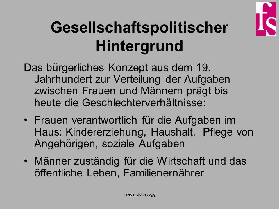 Friedel Schreyögg Gesellschaftspolitischer Hintergrund Das bürgerliches Konzept aus dem 19.