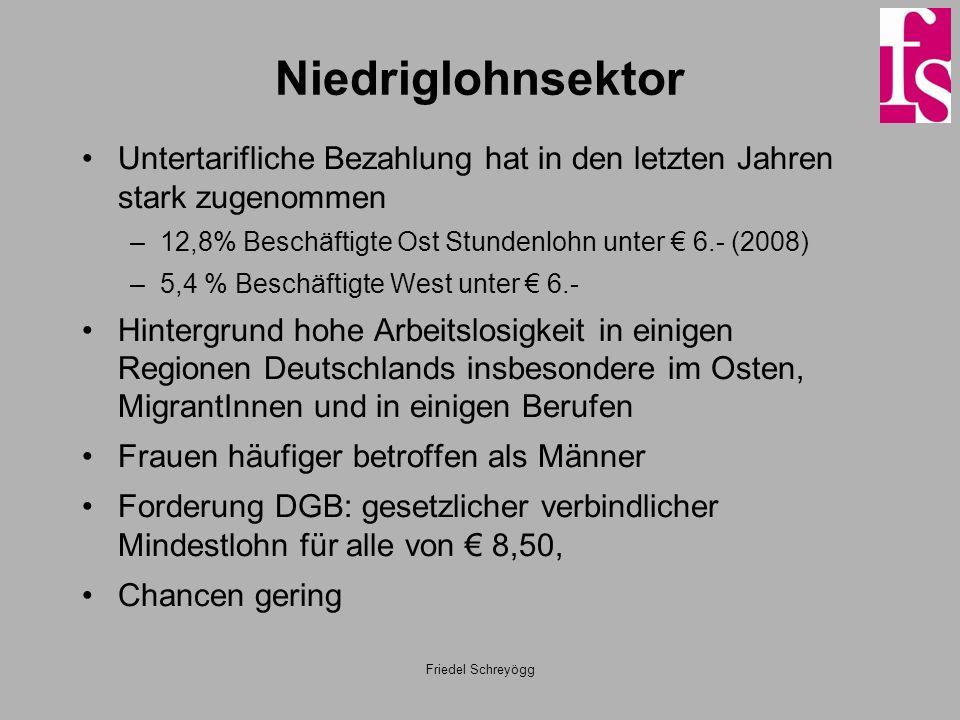 Niedriglohnsektor Untertarifliche Bezahlung hat in den letzten Jahren stark zugenommen –12,8% Beschäftigte Ost Stundenlohn unter 6.- (2008) –5,4 % Beschäftigte West unter 6.- Hintergrund hohe Arbeitslosigkeit in einigen Regionen Deutschlands insbesondere im Osten, MigrantInnen und in einigen Berufen Frauen häufiger betroffen als Männer Forderung DGB: gesetzlicher verbindlicher Mindestlohn für alle von 8,50, Chancen gering Friedel Schreyögg