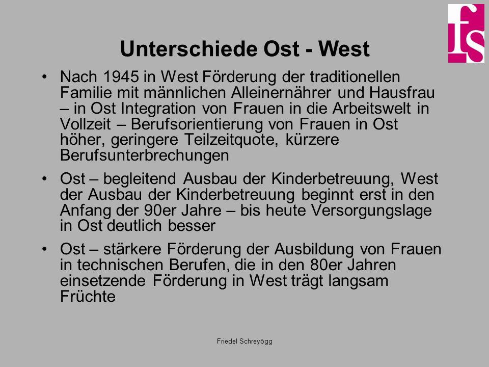 Unterschiede Ost - West Nach 1945 in West Förderung der traditionellen Familie mit männlichen Alleinernährer und Hausfrau – in Ost Integration von Fra
