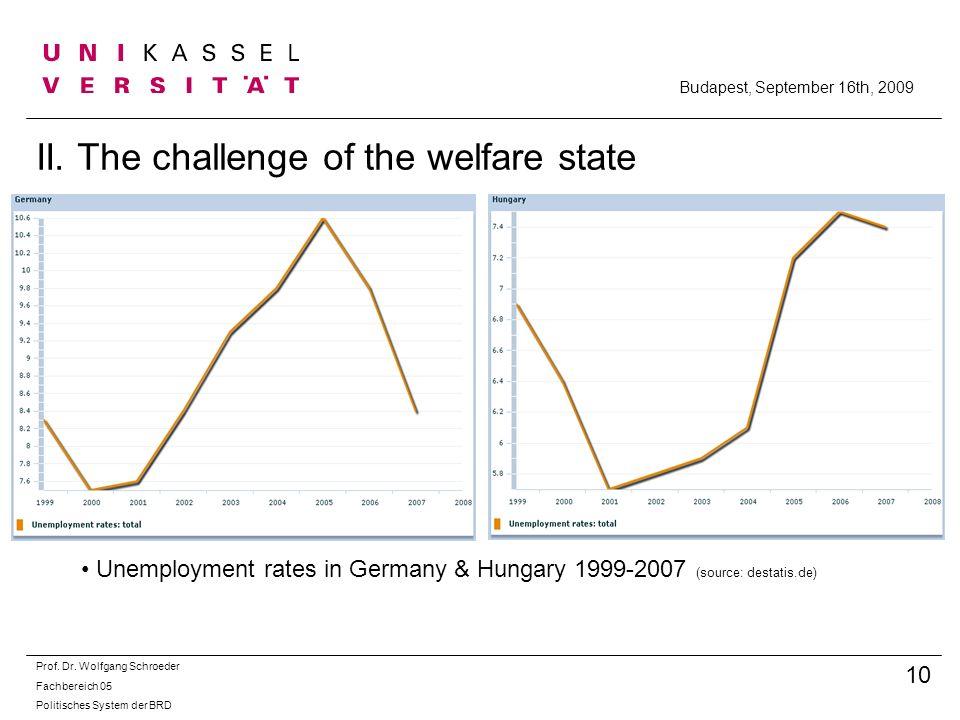 II. The challenge of the welfare state Prof. Dr. Wolfgang Schroeder Fachbereich 05 Politisches System der BRD 10 Budapest, September 16th, 2009 Unempl