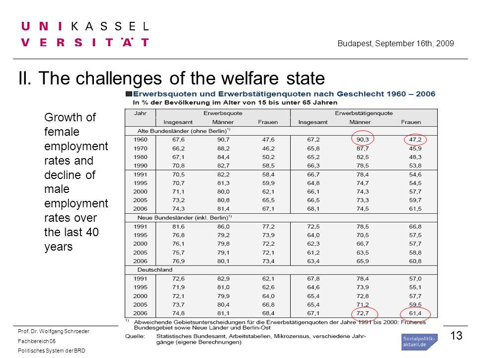 II. The challenges of the welfare state Prof. Dr. Wolfgang Schroeder Fachbereich 05 Politisches System der BRD 13 Budapest, September 16th, 2009 Growt